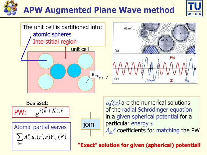APW Augmented Plane Wave method