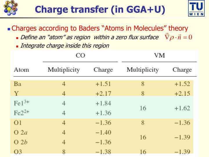 Charge transfer (in GGA+U)
