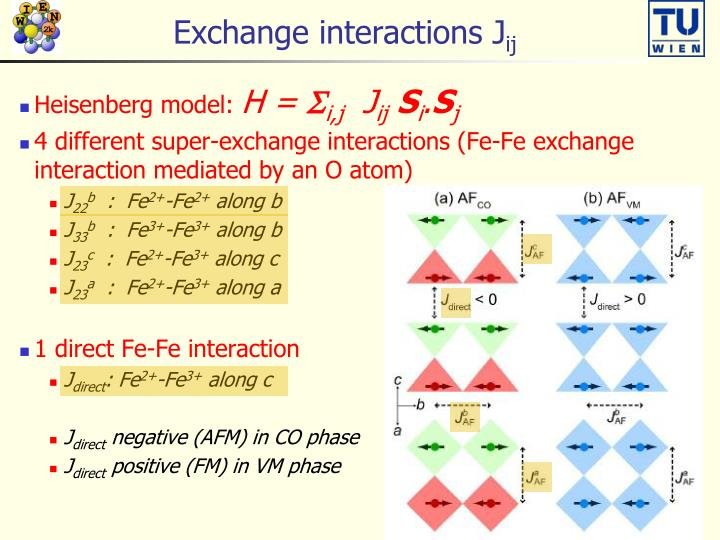 Exchange interactions J