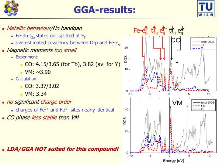 GGA-results: