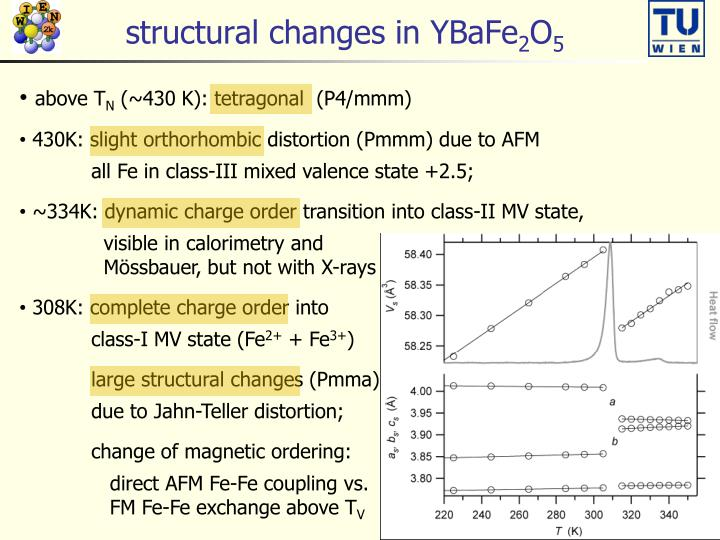 structural changes in YBaFe