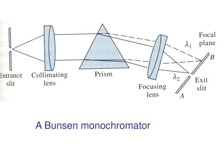 A Bunsen monochromator