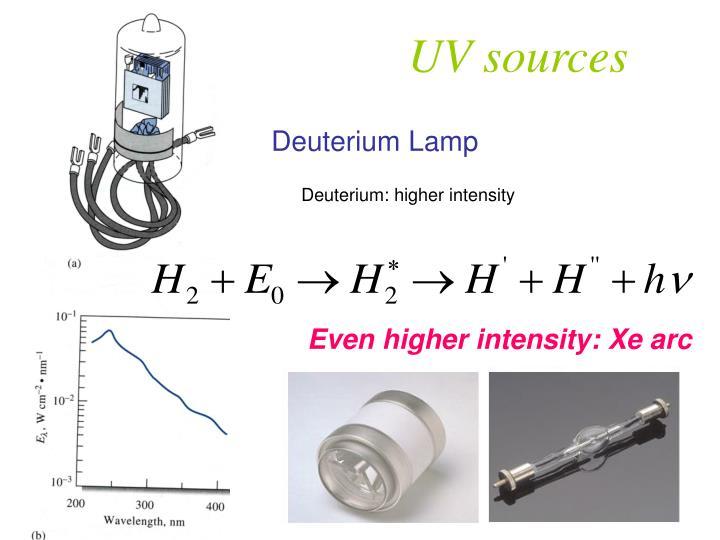 UV sources