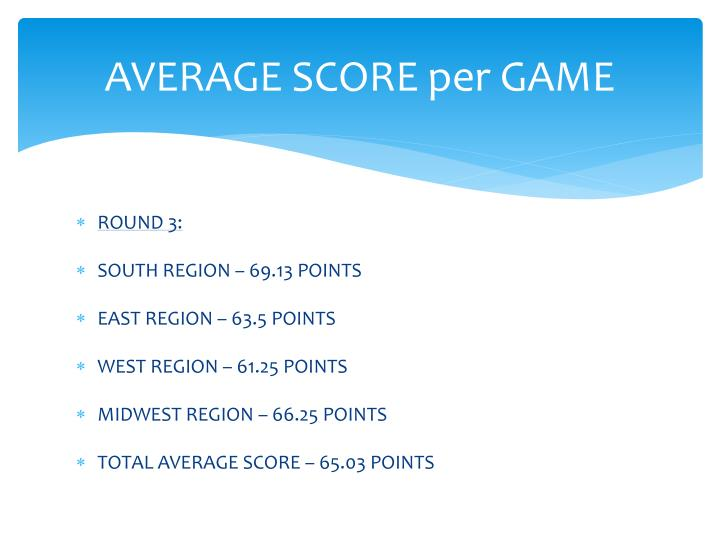 AVERAGE SCORE per GAME