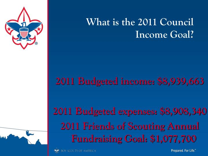 What is the 2011 Council Income Goal?