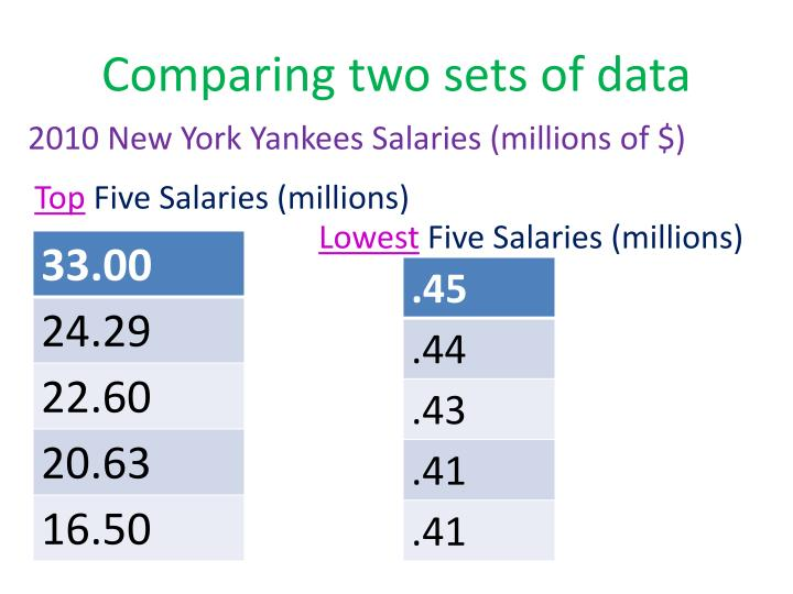 Comparing two sets of data
