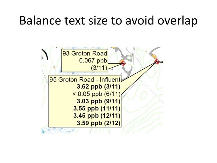 Balance text size to avoid overlap