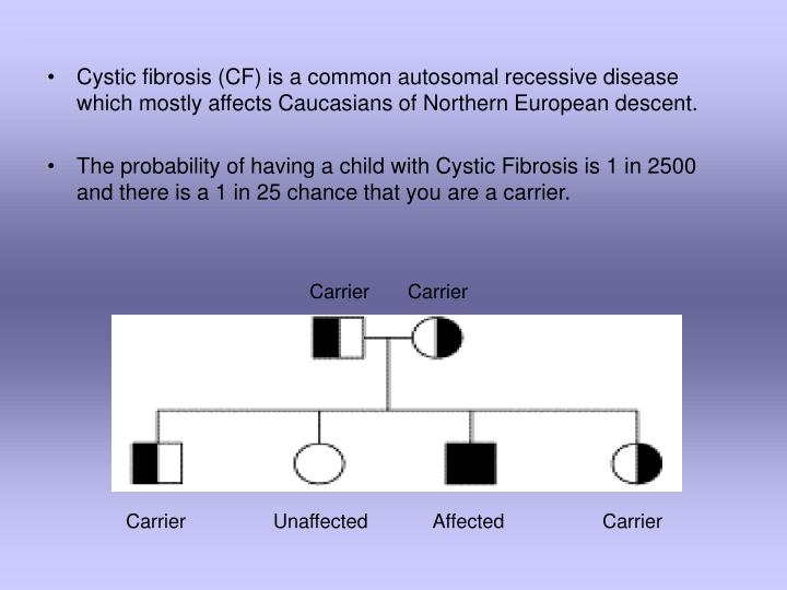 Cystic fibrosis (CF) is a common autosomal recessive disease which mostly affects Caucasians of Northern European descent.