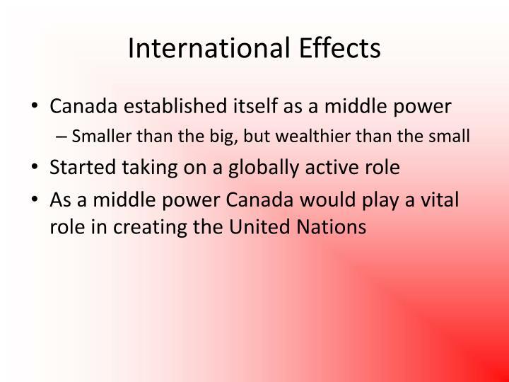 International Effects