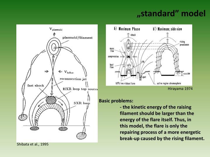 """standard"" model"