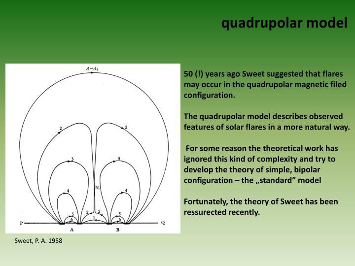 quadrupolar
