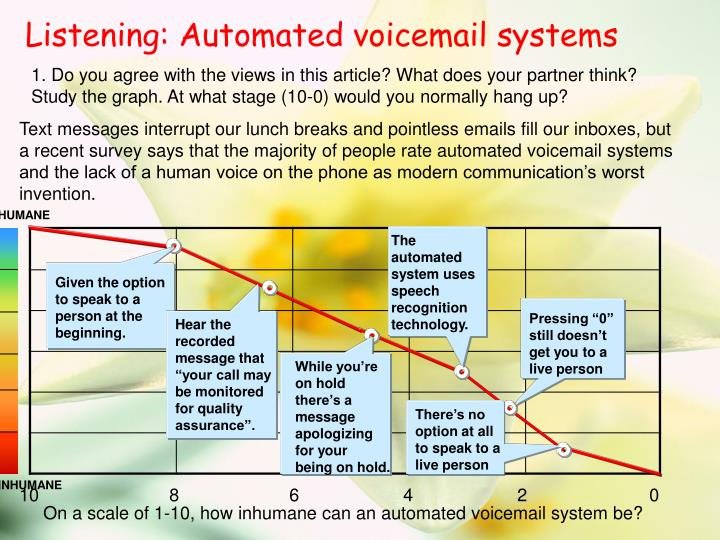 Listening: Automated voicemail systems