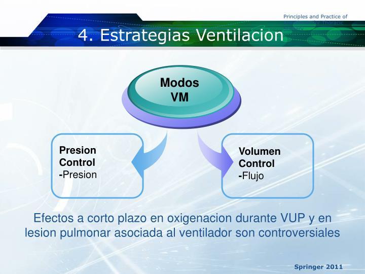 4. Estrategias Ventilacion