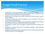 fungsi fkub provinsi