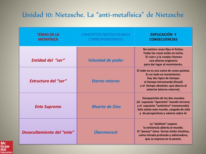 """Unidad 10: Nietzsche. La """"anti-metafísica"""" de Nietzsche"""