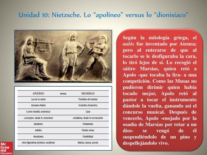 """Unidad 10: Nietzsche. Lo """"apolíneo"""" versus lo """"dionisíaco"""""""