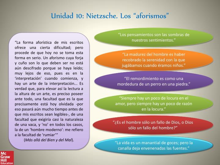 """Unidad 10: Nietzsche. Los """"aforismos"""""""