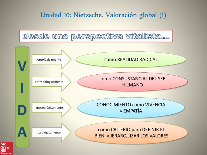 Unidad 10: Nietzsche. Valoración global (1)