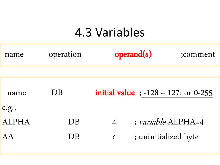 4.3 Variables