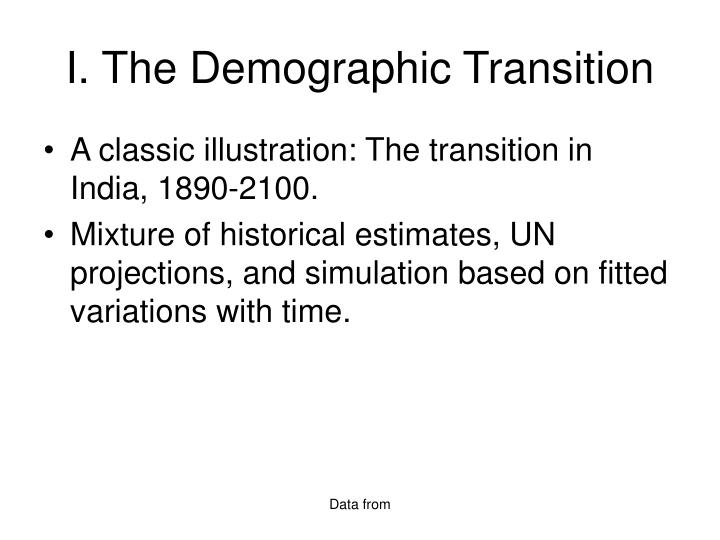 I. The Demographic Transition