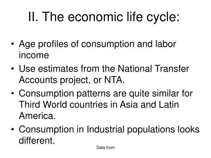 II. The economic life cycle: