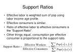 support ratios