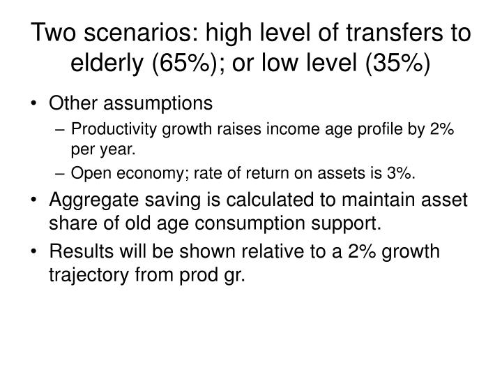 Two scenarios: high level of transfers to elderly (65%); or low level (35%)