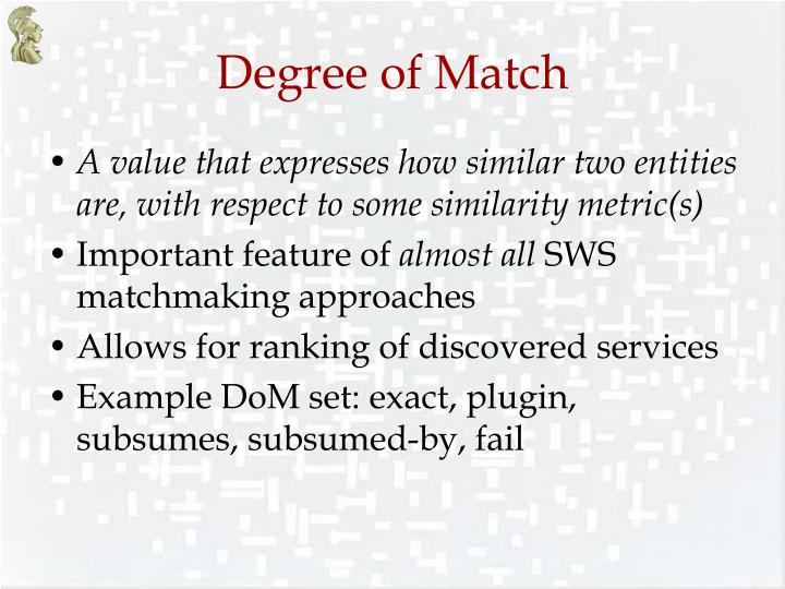 Degree of Match