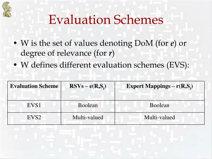 Evaluation Schemes