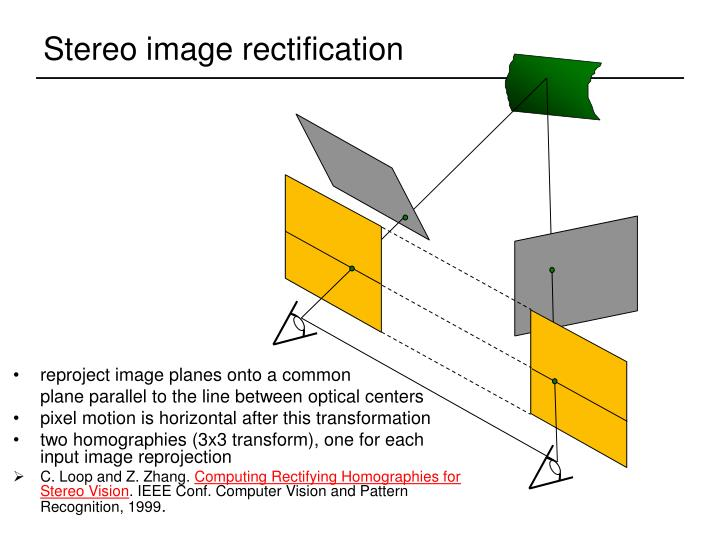 Stereo image rectification