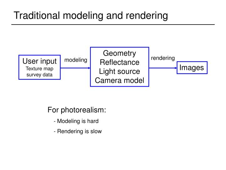 Traditional modeling and rendering