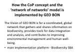 how the cop concept and the network of networks model is implemented by geo bon