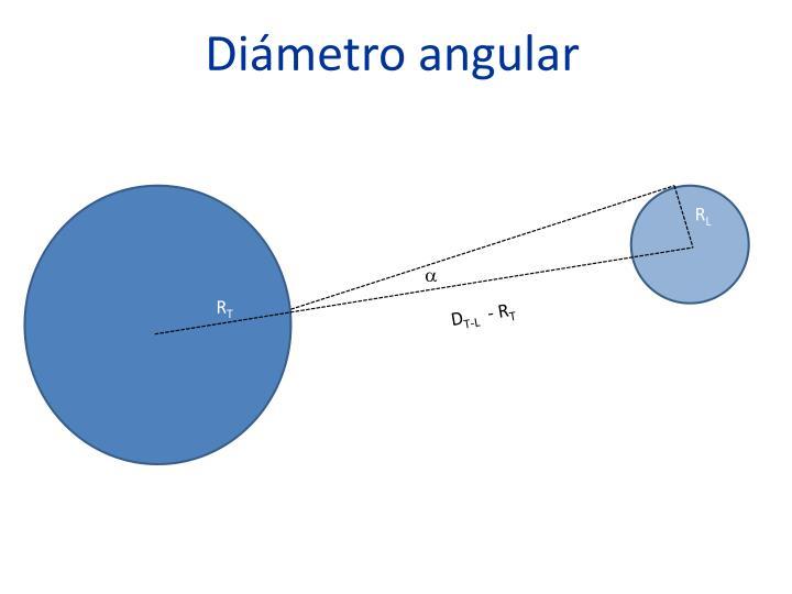Diámetro angular