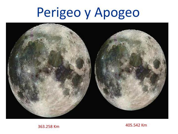 Perigeo y Apogeo