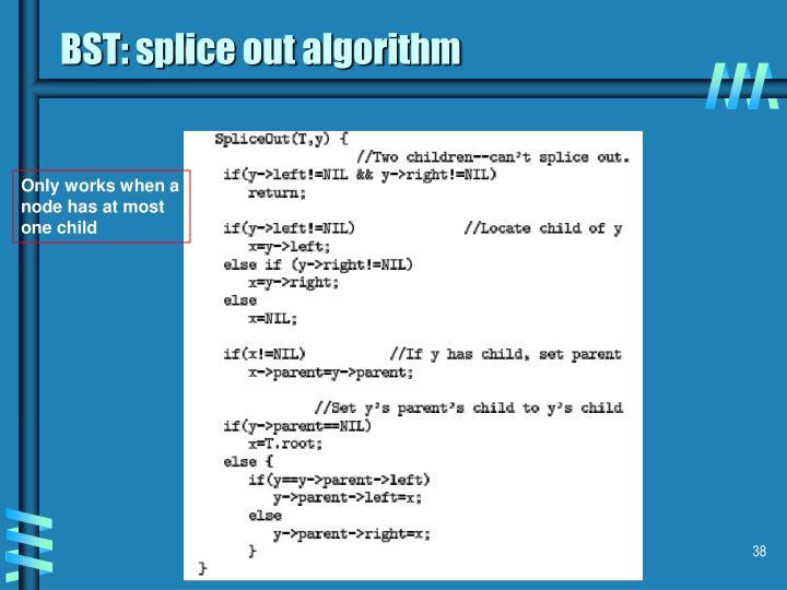 BST: splice out algorithm