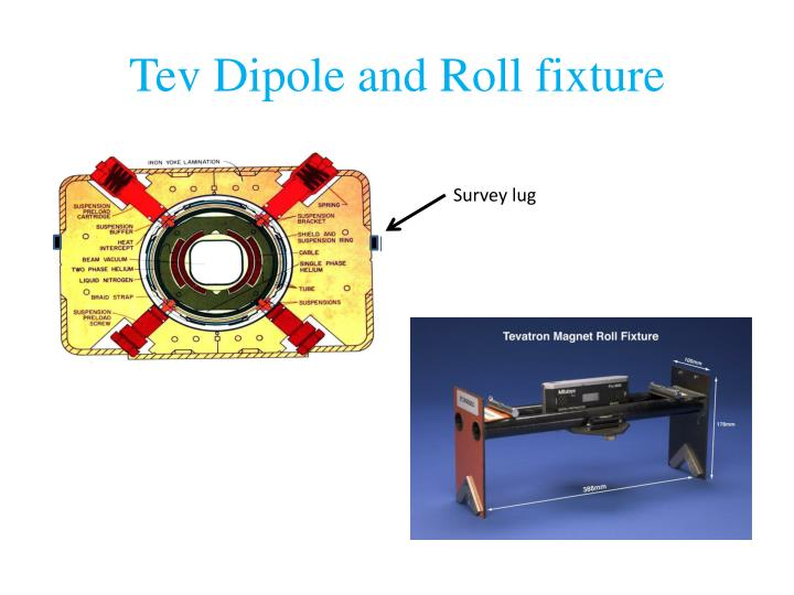 Tev Dipole and Roll fixture