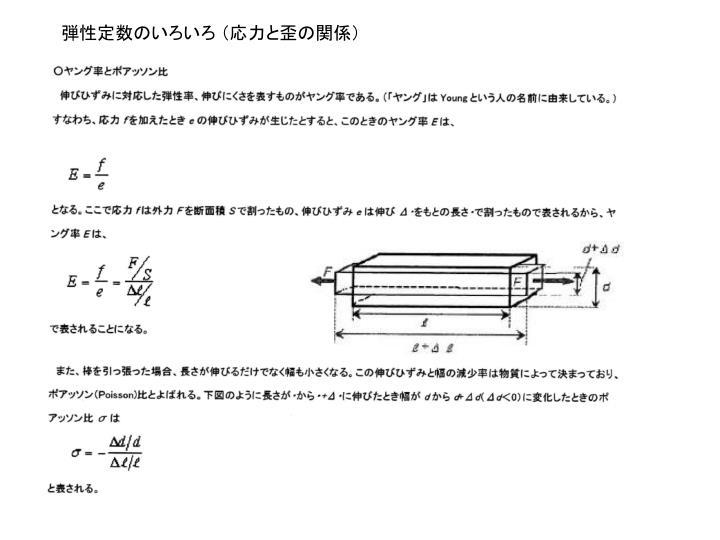 弾性定数のいろいろ (応力と歪の関係)