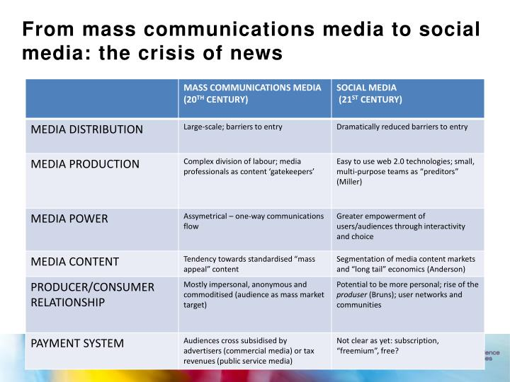 From mass communications media to social media: the crisis of news