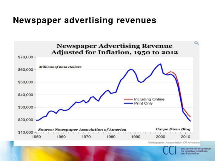Newspaper advertising revenues
