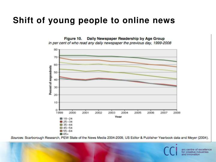 Shift of young people to online news