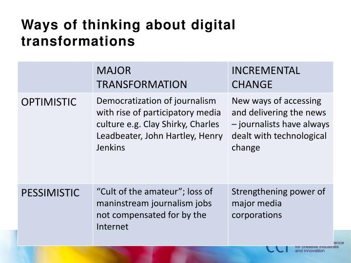 Ways of thinking about digital transformations