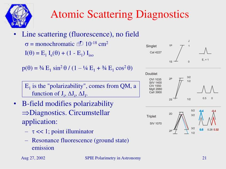 Atomic Scattering Diagnostics