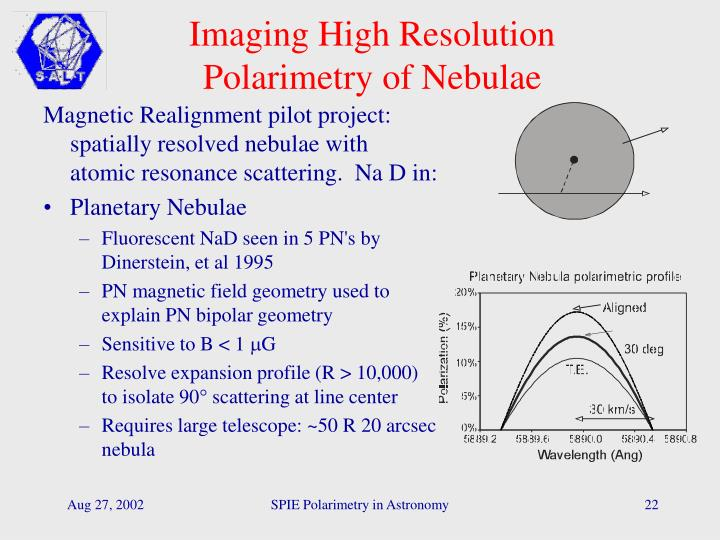 Imaging High Resolution Polarimetry of Nebulae