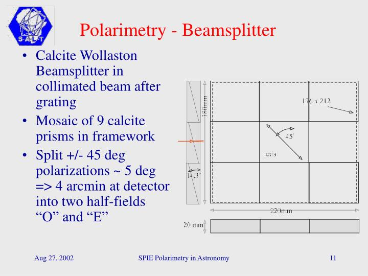 Polarimetry - Beamsplitter