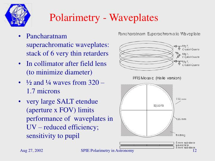 Polarimetry - Waveplates