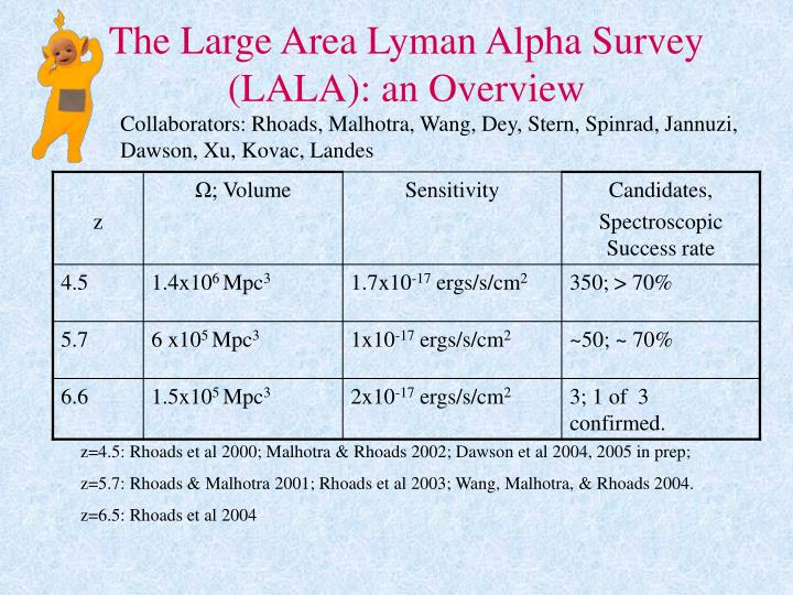 The Large Area Lyman Alpha Survey  (LALA): an Overview