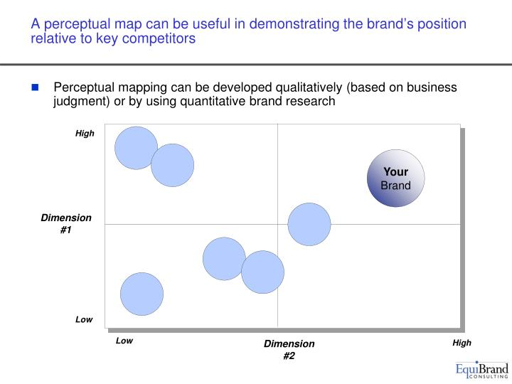A perceptual map can be useful in demonstrating the brand's position relative to key competitors