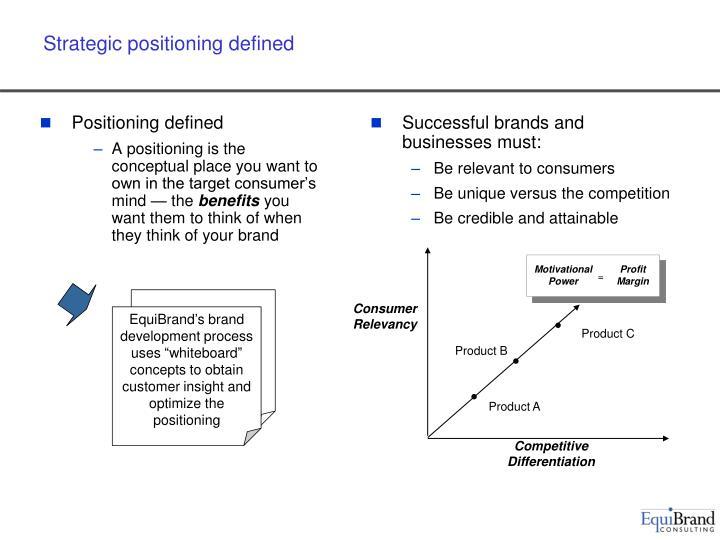Strategic positioning defined