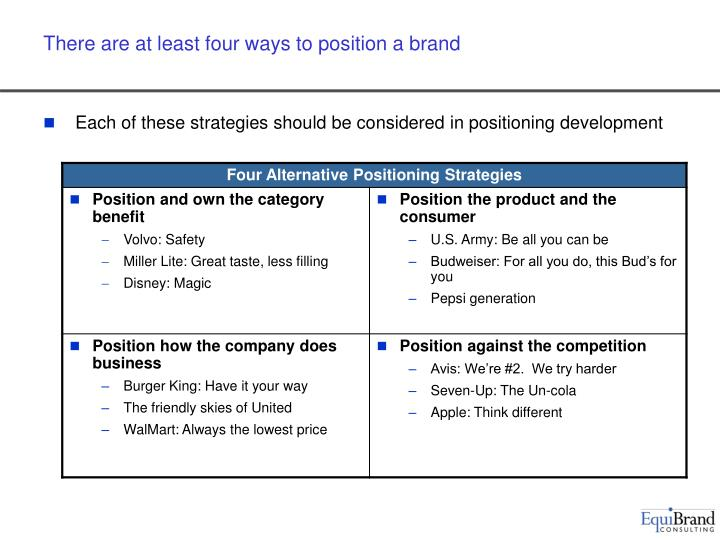 There are at least four ways to position a brand