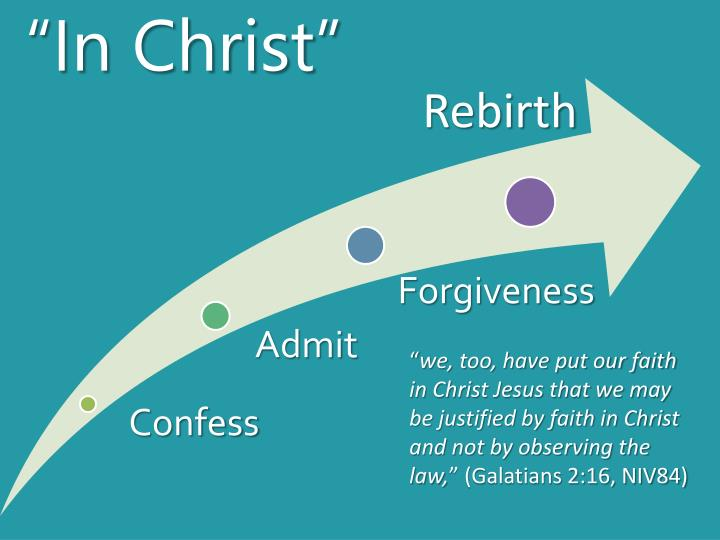 """""""In Christ"""""""